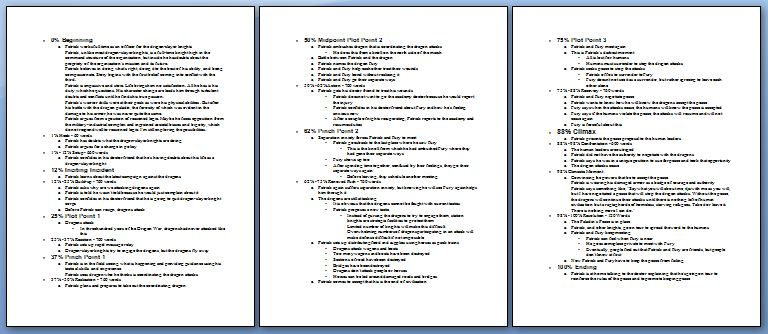 Image of three page outline of the new story that is not large enough to read because it contains spoilers.